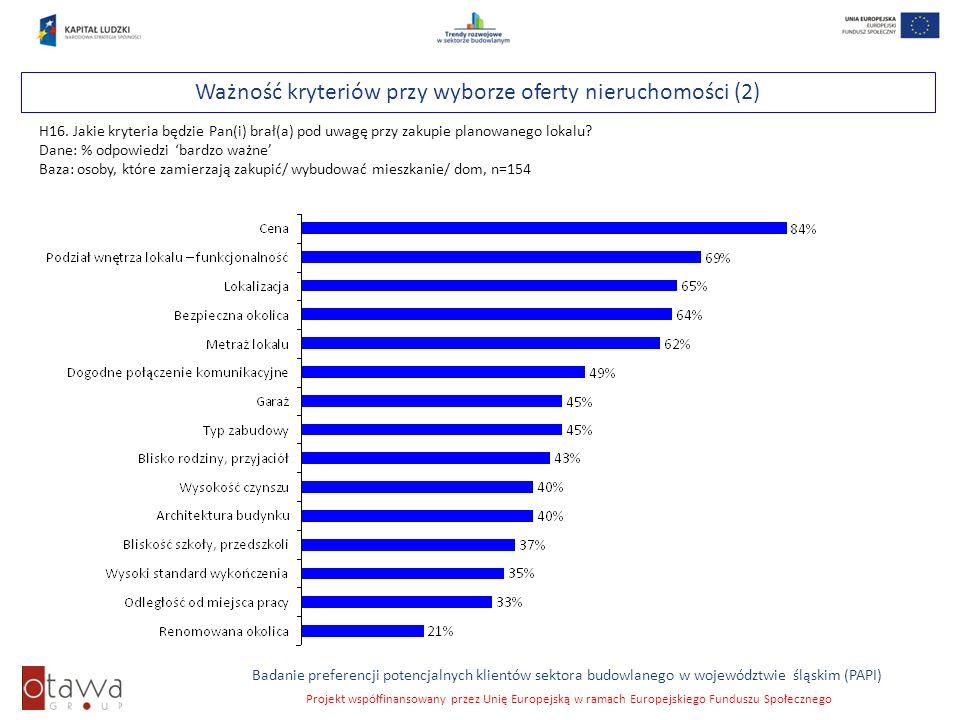 Slajd 47 Badanie preferencji potencjalnych klientów sektora budowlanego w województwie śląskim (PAPI) Projekt współfinansowany przez Unię Europejską w