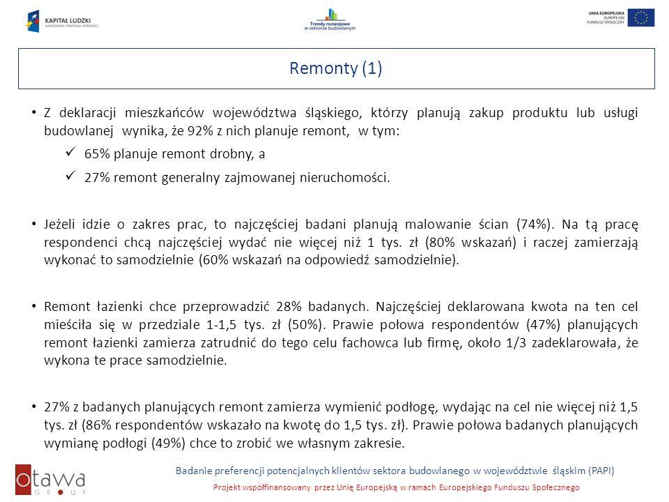 Slajd 49 Badanie preferencji potencjalnych klientów sektora budowlanego w województwie śląskim (PAPI) Projekt współfinansowany przez Unię Europejską w