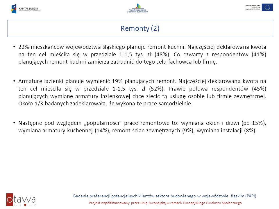 Slajd 50 Badanie preferencji potencjalnych klientów sektora budowlanego w województwie śląskim (PAPI) Projekt współfinansowany przez Unię Europejską w