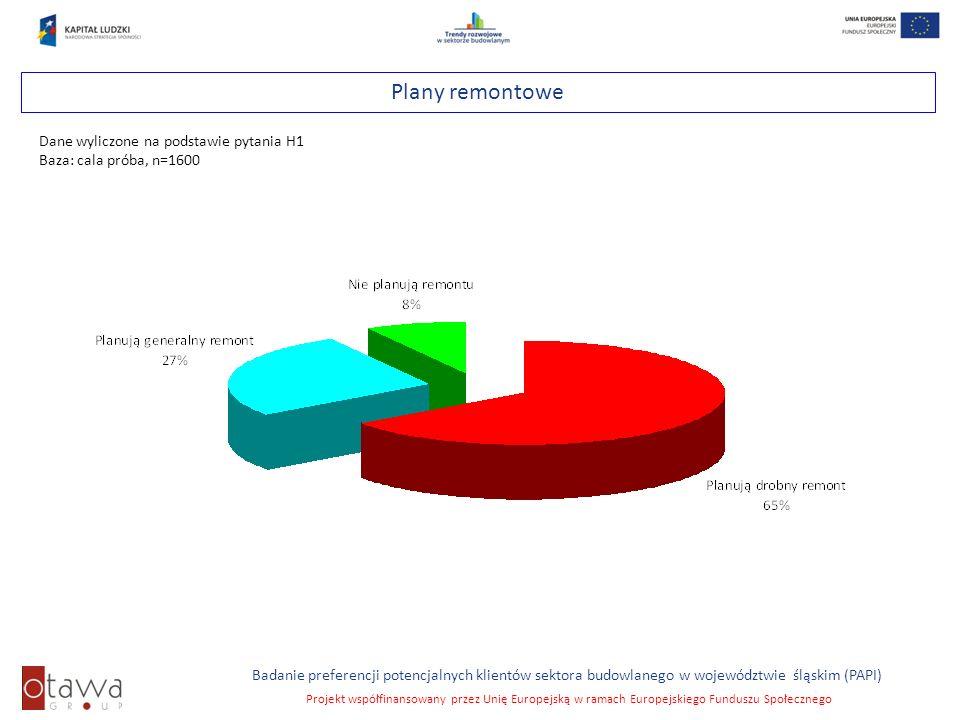 Slajd 51 Badanie preferencji potencjalnych klientów sektora budowlanego w województwie śląskim (PAPI) Projekt współfinansowany przez Unię Europejską w