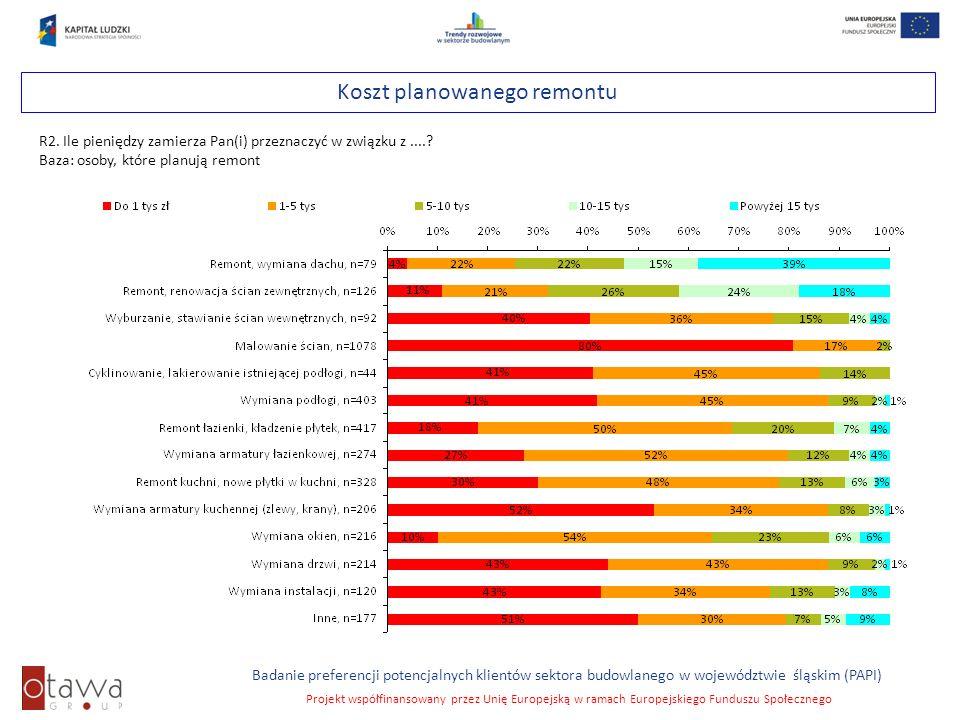 Slajd 53 Badanie preferencji potencjalnych klientów sektora budowlanego w województwie śląskim (PAPI) Projekt współfinansowany przez Unię Europejską w