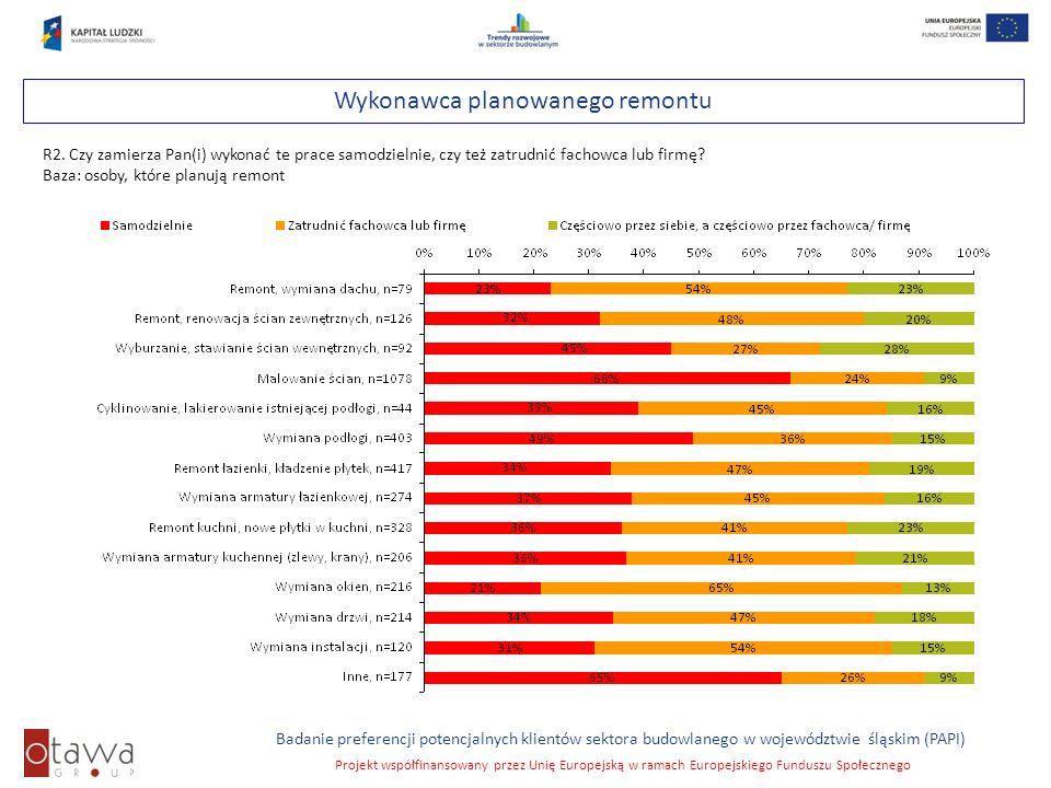 Slajd 54 Badanie preferencji potencjalnych klientów sektora budowlanego w województwie śląskim (PAPI) Projekt współfinansowany przez Unię Europejską w