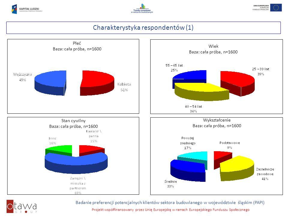 Slajd 57 Badanie preferencji potencjalnych klientów sektora budowlanego w województwie śląskim (PAPI) Projekt współfinansowany przez Unię Europejską w