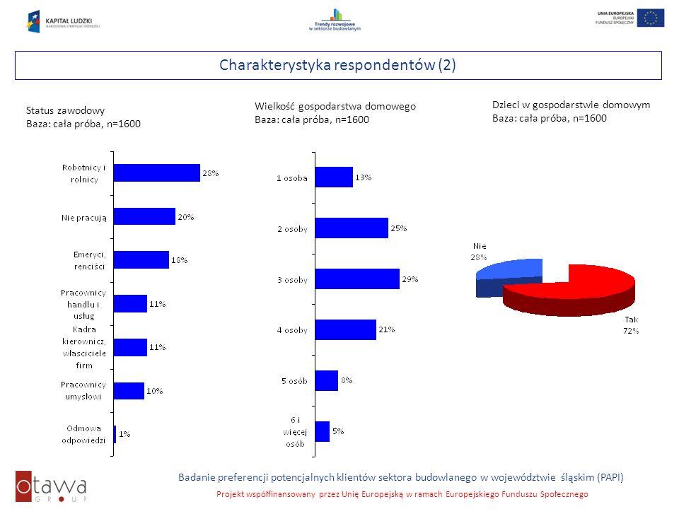 Slajd 58 Badanie preferencji potencjalnych klientów sektora budowlanego w województwie śląskim (PAPI) Projekt współfinansowany przez Unię Europejską w