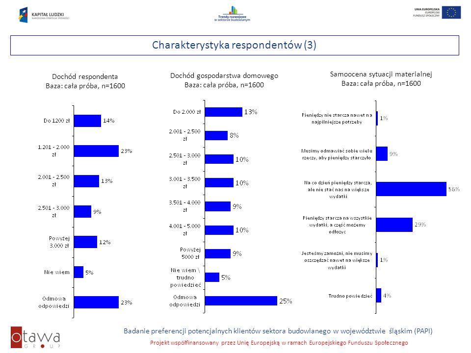 Slajd 59 Badanie preferencji potencjalnych klientów sektora budowlanego w województwie śląskim (PAPI) Projekt współfinansowany przez Unię Europejską w
