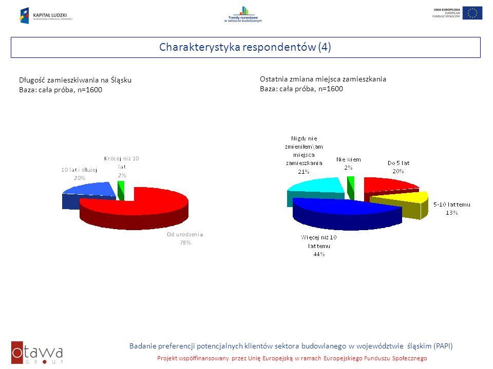 Slajd 60 Badanie preferencji potencjalnych klientów sektora budowlanego w województwie śląskim (PAPI) Projekt współfinansowany przez Unię Europejską w