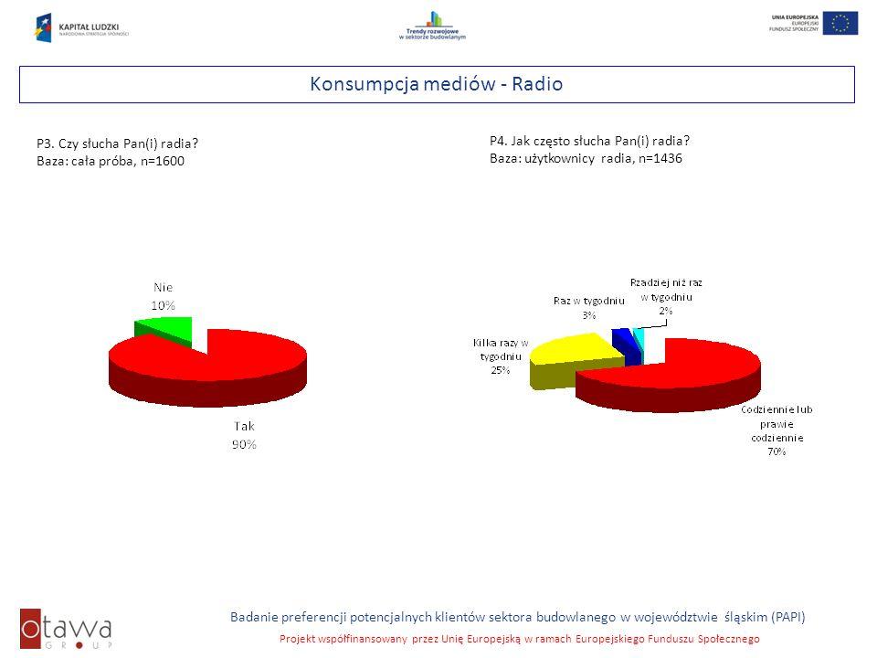 Slajd 63 Badanie preferencji potencjalnych klientów sektora budowlanego w województwie śląskim (PAPI) Projekt współfinansowany przez Unię Europejską w