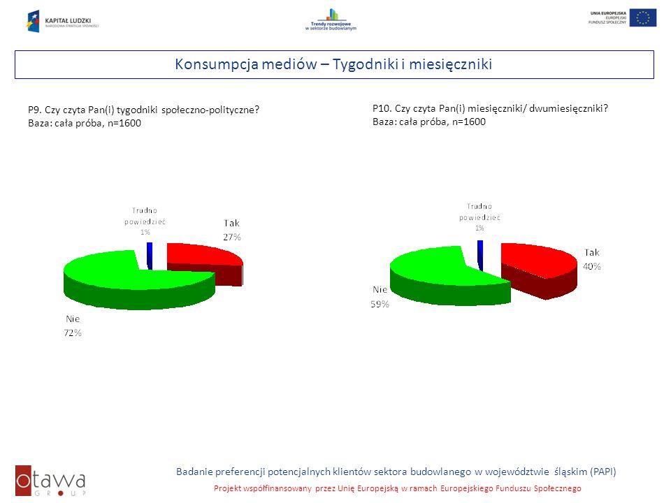 Slajd 66 Badanie preferencji potencjalnych klientów sektora budowlanego w województwie śląskim (PAPI) Projekt współfinansowany przez Unię Europejską w
