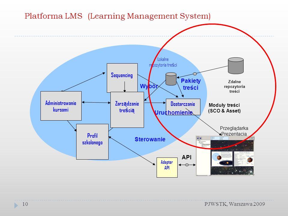Platforma LMS (Learning Management System) PJWSTK, Warszawa 200910 Adapter API API Dostarczanie Sequencing Profil szkolonego Lokalne repozytoria tre ś