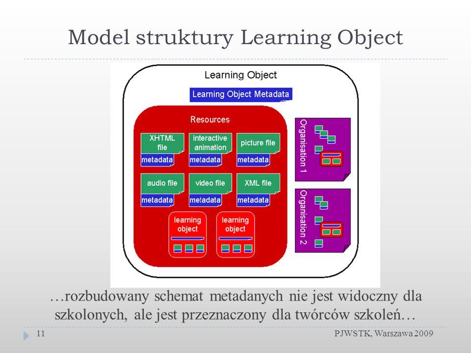 Model struktury Learning Object PJWSTK, Warszawa 200911 …rozbudowany schemat metadanych nie jest widoczny dla szkolonych, ale jest przeznaczony dla tw
