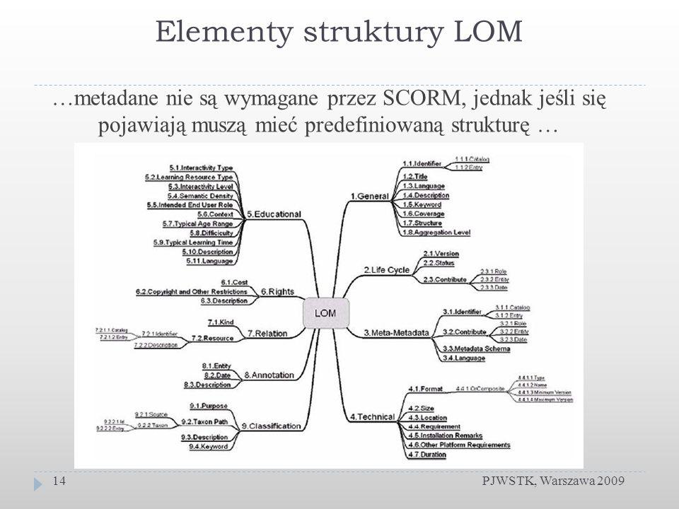 Elementy struktury LOM PJWSTK, Warszawa 200914 …metadane nie są wymagane przez SCORM, jednak jeśli się pojawiają muszą mieć predefiniowaną strukturę …