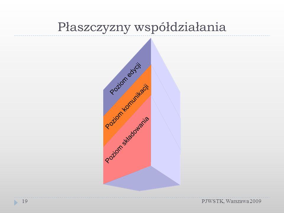 Płaszczyzny współdziałania PJWSTK, Warszawa 200919