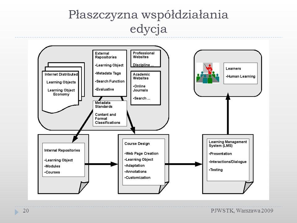 Płaszczyzna współdziałania edycja PJWSTK, Warszawa 200920