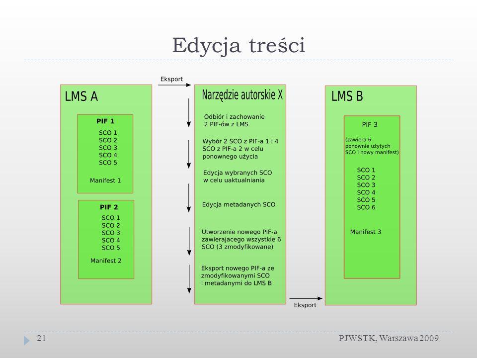 Edycja treści PJWSTK, Warszawa 200921