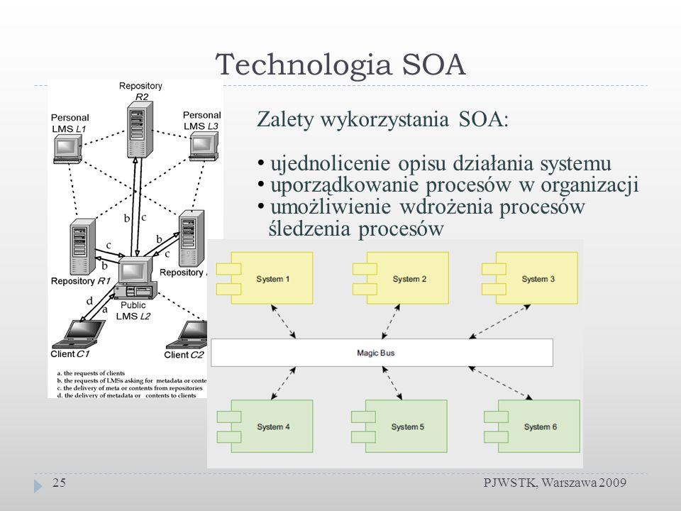 Technologia SOA PJWSTK, Warszawa 200925 Zalety wykorzystania SOA: ujednolicenie opisu działania systemu uporządkowanie procesów w organizacji umożliwi