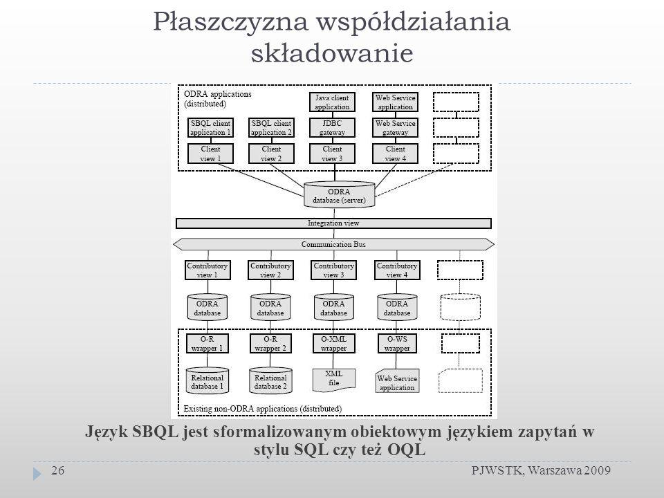 Płaszczyzna współdziałania składowanie PJWSTK, Warszawa 200926 Język SBQL jest sformalizowanym obiektowym językiem zapytań w stylu SQL czy też OQL