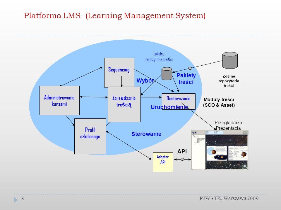 Platforma LMS (Learning Management System) PJWSTK, Warszawa 20099 Adapter API API Dostarczanie Sequencing Profil szkolonego Lokalne repozytoria tre ś