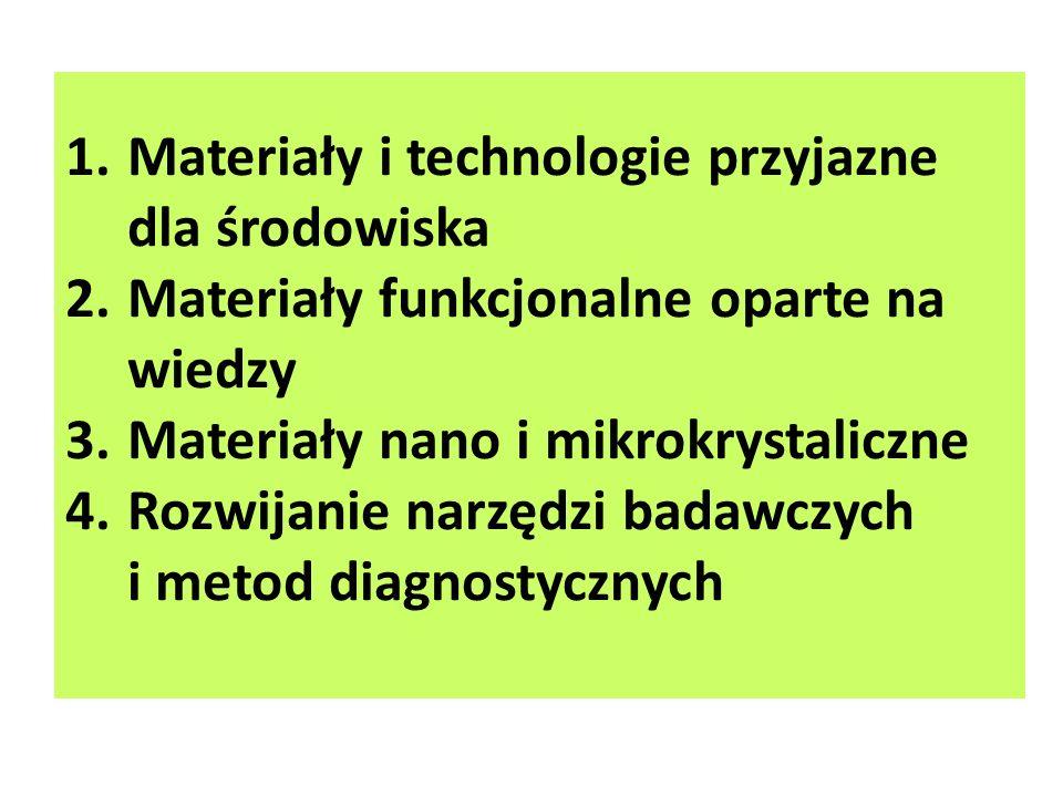 1.Materiały i technologie przyjazne dla środowiska 2.Materiały funkcjonalne oparte na wiedzy 3.Materiały nano i mikrokrystaliczne 4.Rozwijanie narzędz
