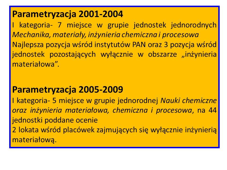 Parametryzacja 2001-2004 I kategoria- 7 miejsce w grupie jednostek jednorodnych Mechanika, materiały, inżynieria chemiczna i procesowa Najlepsza pozyc