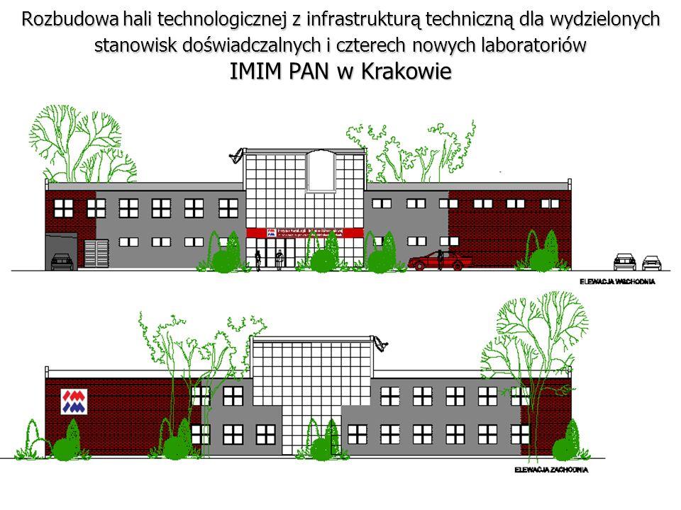 Rozbudowa hali technologicznej z infrastrukturą techniczną dla wydzielonych stanowisk doświadczalnych i czterech nowych laboratoriów IMIM PAN w Krakow