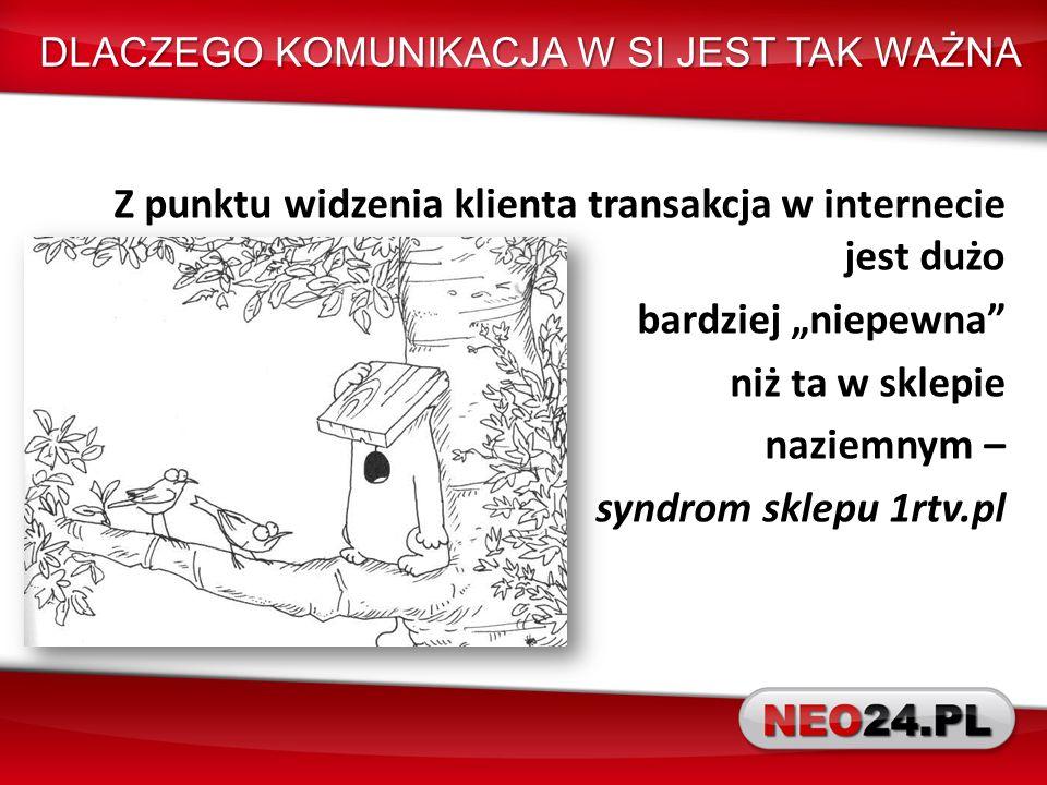 DLACZEGO KOMUNIKACJA W SI JEST TAK WAŻNA Z punktu widzenia klienta transakcja w internecie jest dużo bardziej niepewna niż ta w sklepie naziemnym – syndrom sklepu 1rtv.pl