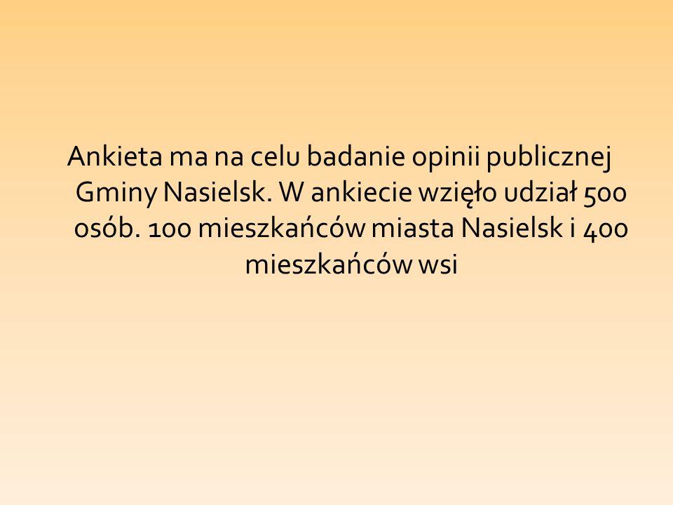 Ankieta ma na celu badanie opinii publicznej Gminy Nasielsk.