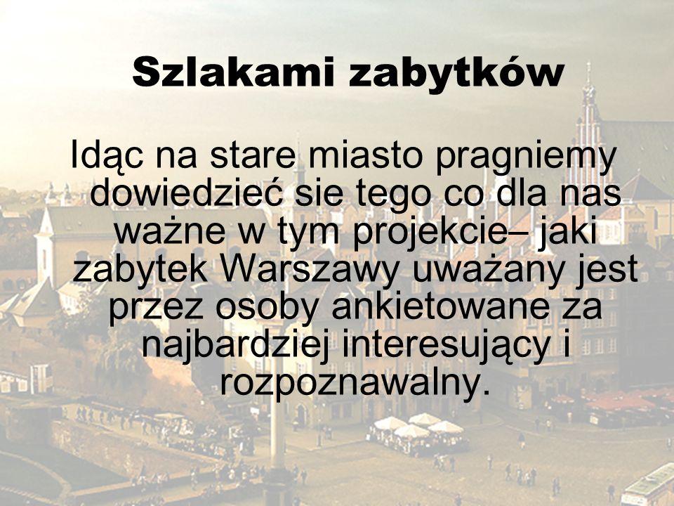 Szlakami zabytków Idąc na stare miasto pragniemy dowiedzieć sie tego co dla nas ważne w tym projekcie– jaki zabytek Warszawy uważany jest przez osoby