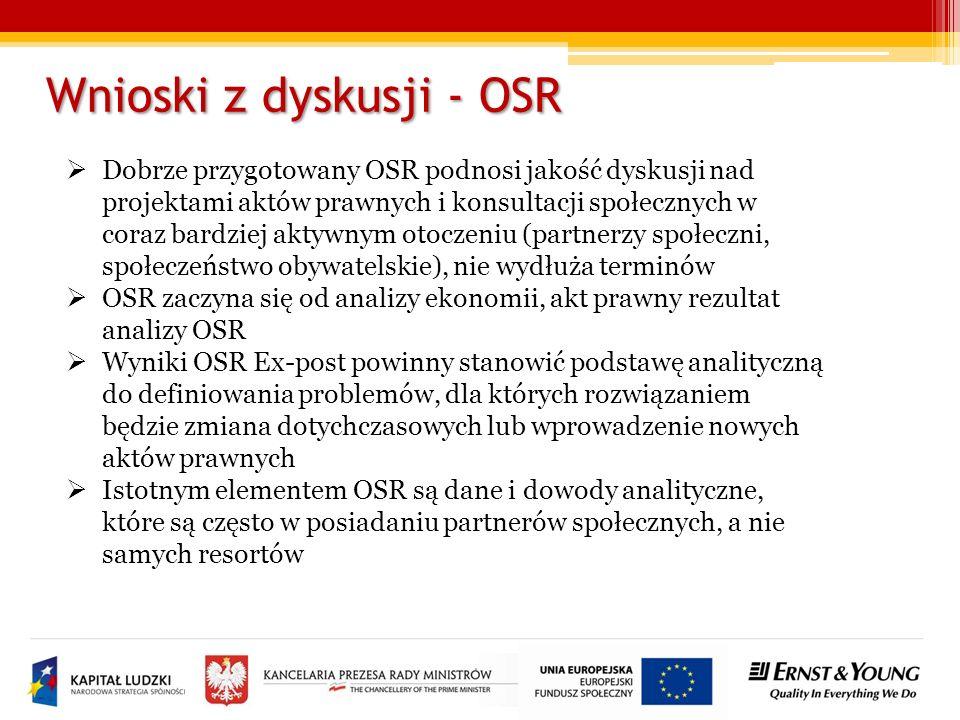 Wnioski z dyskusji - OSR Dobrze przygotowany OSR podnosi jakość dyskusji nad projektami aktów prawnych i konsultacji społecznych w coraz bardziej aktywnym otoczeniu (partnerzy społeczni, społeczeństwo obywatelskie), nie wydłuża terminów OSR zaczyna się od analizy ekonomii, akt prawny rezultat analizy OSR Wyniki OSR Ex-post powinny stanowić podstawę analityczną do definiowania problemów, dla których rozwiązaniem będzie zmiana dotychczasowych lub wprowadzenie nowych aktów prawnych Istotnym elementem OSR są dane i dowody analityczne, które są często w posiadaniu partnerów społecznych, a nie samych resortów