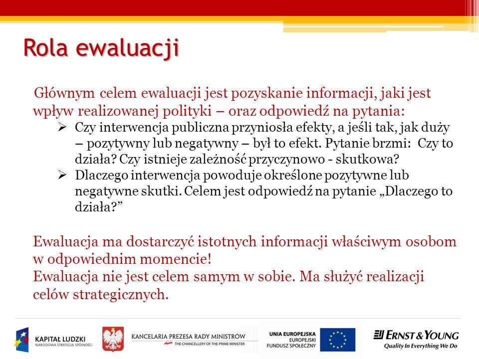Rola ewaluacji Głównym celem ewaluacji jest pozyskanie informacji, jaki jest wpływ realizowanej polityki – oraz odpowiedź na pytania: Czy interwencja publiczna przyniosła efekty, a jeśli tak, jak duży – pozytywny lub negatywny – był to efekt.