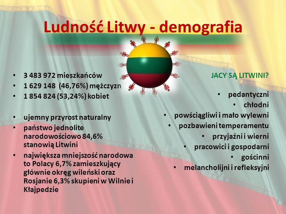Ludność Litwy - demografia 3 483 972 mieszkańców 1 629 148 (46,76%) mężczyzn 1 854 824 (53,24%) kobiet ujemny przyrost naturalny państwo jednolite nar