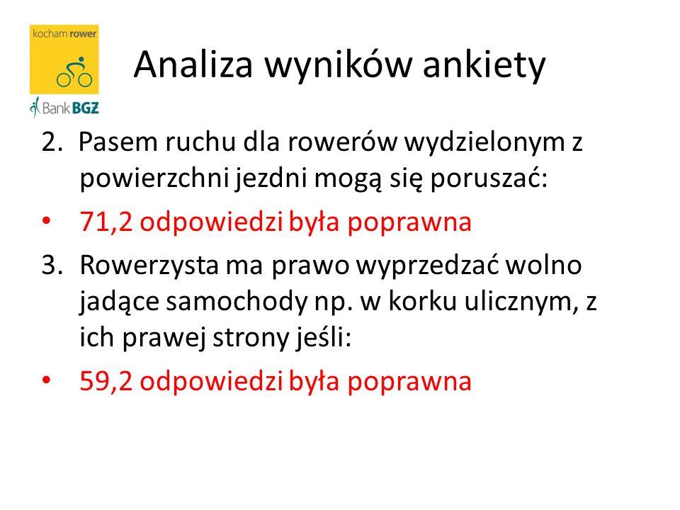 Analiza wyników ankiety 2.