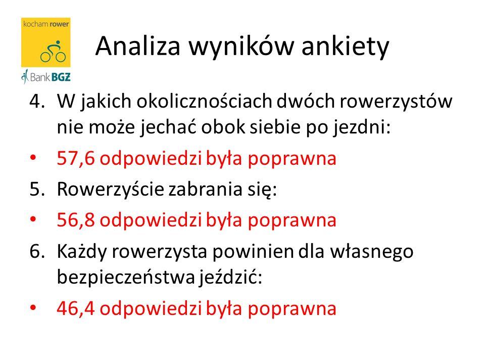 Analiza wyników ankiety 4.W jakich okolicznościach dwóch rowerzystów nie może jechać obok siebie po jezdni: 57,6 odpowiedzi była poprawna 5.Rowerzyście zabrania się: 56,8 odpowiedzi była poprawna 6.Każdy rowerzysta powinien dla własnego bezpieczeństwa jeździć: 46,4 odpowiedzi była poprawna