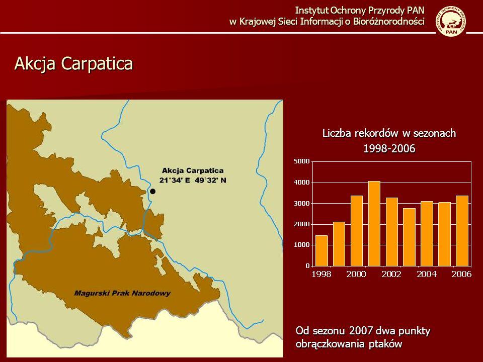 Instytut Ochrony Przyrody PAN w Krajowej Sieci Informacji o Bioróżnorodności Akcja Carpatica Liczba rekordów w sezonach 1998-2006 Od sezonu 2007 dwa p