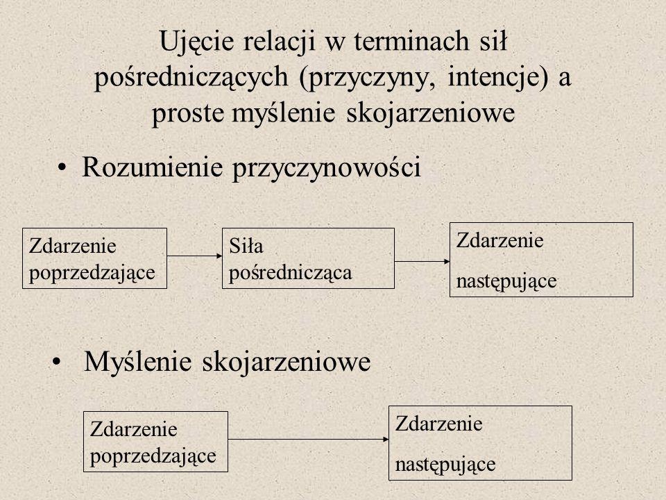 Ujęcie relacji w terminach sił pośredniczących (przyczyny, intencje) a proste myślenie skojarzeniowe Rozumienie przyczynowości Zdarzenie poprzedzające
