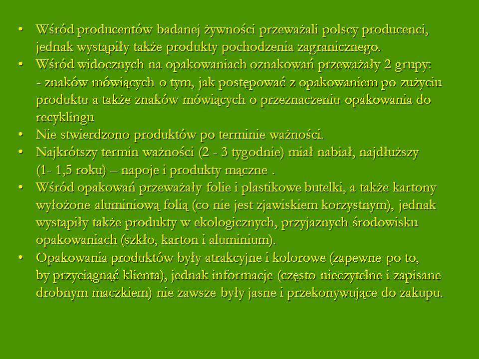 Wśród producentów badanej żywności przeważali polscy producenci, jednak wystąpiły także produkty pochodzenia zagranicznego.Wśród producentów badanej żywności przeważali polscy producenci, jednak wystąpiły także produkty pochodzenia zagranicznego.