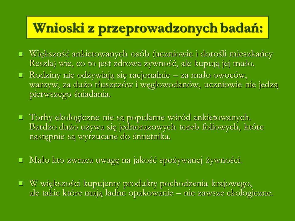 Wnioski z przeprowadzonych badań: Większość ankietowanych osób (uczniowie i dorośli mieszkańcy Reszla) wie, co to jest zdrowa żywność, ale kupują jej mało.