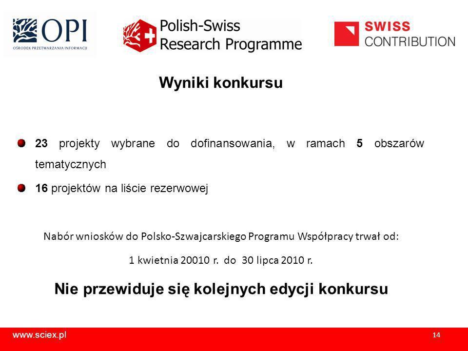 www.sciex.pl 14 Wyniki konkursu 23 projekty wybrane do dofinansowania, w ramach 5 obszarów tematycznych 16 projektów na liście rezerwowej Nabór wniosków do Polsko-Szwajcarskiego Programu Współpracy trwał od: 1 kwietnia 20010 r.
