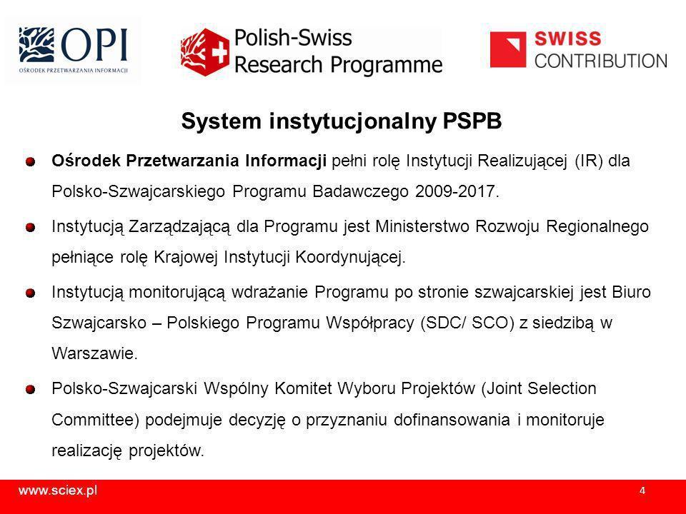 www.sciex.pl 4 System instytucjonalny PSPB Ośrodek Przetwarzania Informacji pełni rolę Instytucji Realizującej (IR) dla Polsko-Szwajcarskiego Programu Badawczego 2009-2017.