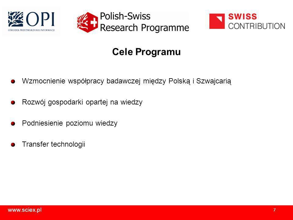 www.sciex.pl 7 Cele Programu Wzmocnienie współpracy badawczej między Polską i Szwajcarią Rozwój gospodarki opartej na wiedzy Podniesienie poziomu wiedzy Transfer technologii
