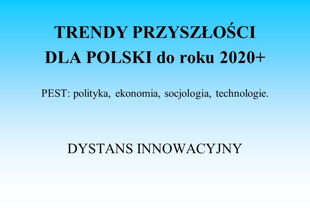 2006 Summary Innovation Index EIS 2006