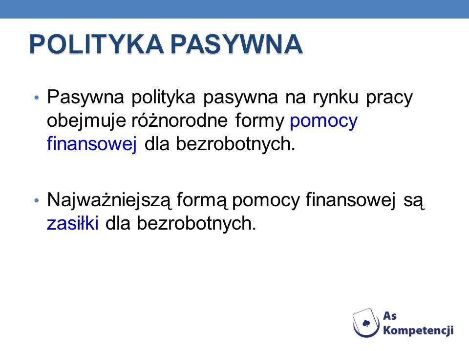 Pasywna polityka pasywna na rynku pracy obejmuje różnorodne formy pomocy finansowej dla bezrobotnych.