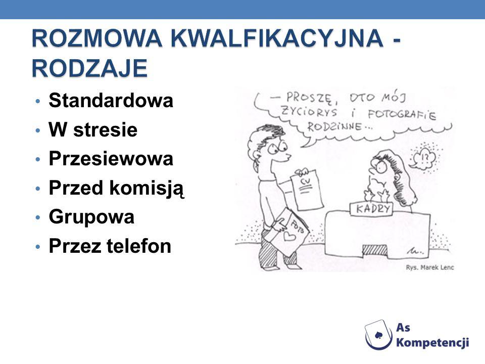 Standardowa W stresie Przesiewowa Przed komisją Grupowa Przez telefon