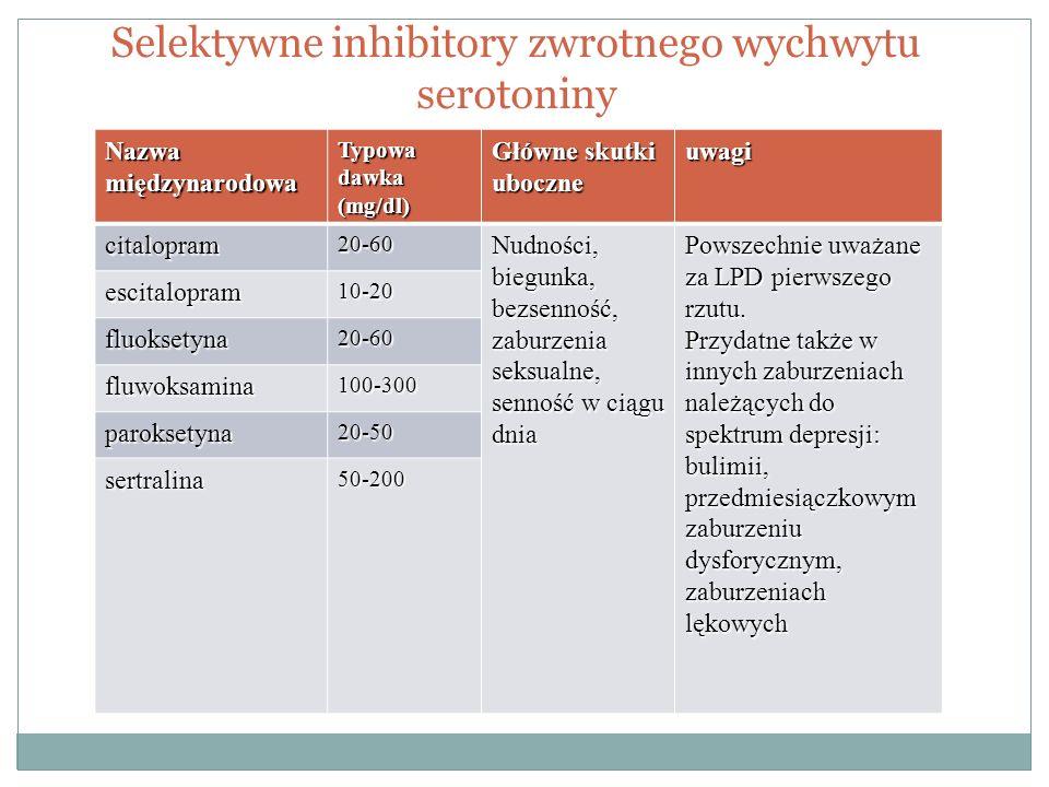 Selektywne inhibitory zwrotnego wychwytu serotoniny Nazwa międzynarodowa Typowa dawka (mg/dl) Główne skutki uboczne uwagi citalopram20-60 Nudności, bi