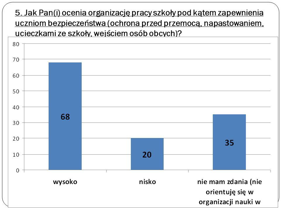 5. Jak Pan(i) ocenia organizację pracy szkoły pod kątem zapewnienia uczniom bezpieczeństwa (ochrona przed przemocą, napastowaniem, ucieczkami ze szkoł