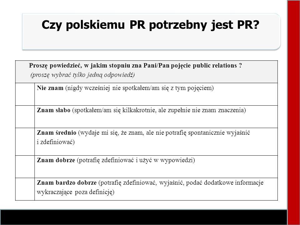 Proszę powiedzieć, w jakim stopniu zna Pani/Pan pojęcie public relations ? (proszę wybrać tylko jedną odpowiedź) Nie znam (nigdy wcześniej nie spotkał