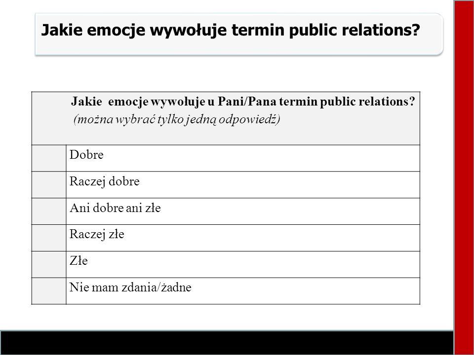 Jakie emocje wywołuje termin public relations? Jakie emocje wywołuje u Pani/Pana termin public relations? (można wybrać tylko jedną odpowiedź) Dobre R
