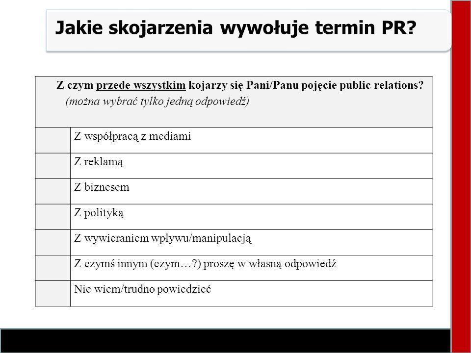 Jakie skojarzenia wywołuje termin PR? Z czym przede wszystkim kojarzy się Pani/Panu pojęcie public relations? (można wybrać tylko jedną odpowiedź) Z w