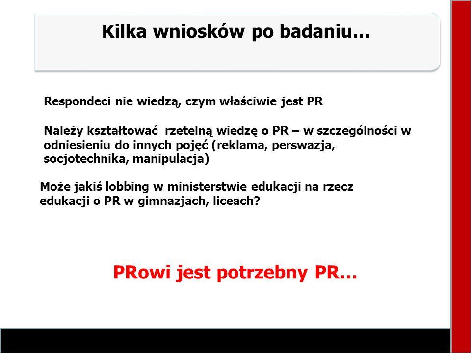 Kilka wniosków po badaniu… PRowi jest potrzebny PR… Respondeci nie wiedzą, czym właściwie jest PR Należy kształtować rzetelną wiedzę o PR – w szczegól