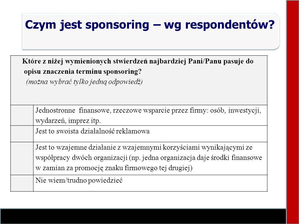 Czym jest sponsoring – wg respondentów? Które z niżej wymienionych stwierdzeń najbardziej Pani/Panu pasuje do opisu znaczenia terminu sponsoring? (moż
