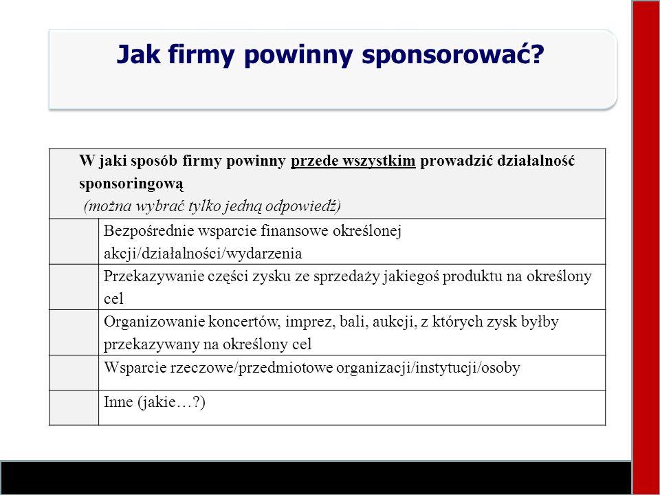 Jak firmy powinny sponsorować? W jaki sposób firmy powinny przede wszystkim prowadzić działalność sponsoringową (można wybrać tylko jedną odpowiedź) B